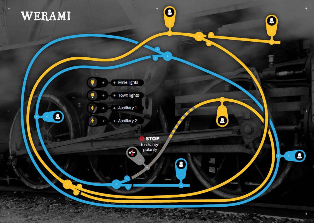 Control panel design